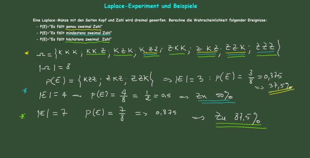 Wahrscheinlichkeiten in Laplace-Experimenten. Beispiel 2